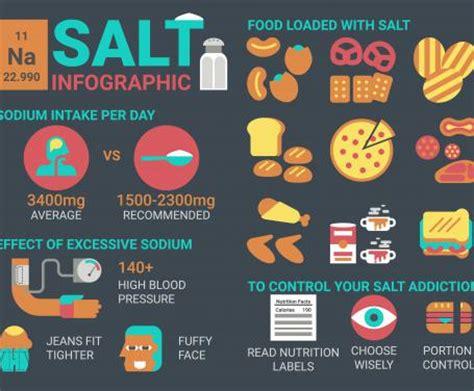 ipertensione alimenti consigli alimentari per chi soffre di pressione alta la