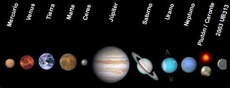 marte y venus salen juntos libro e ro goco los planetas podr 237 an influir en la actividad magn 233 tica del sol