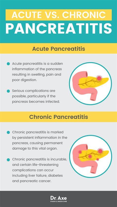 food for pancreatitis pancreatitis diet 5 tips for prevention management health garden