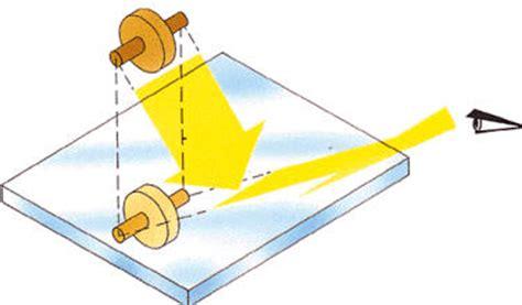 imagenes de la reflexion fisica f 205 sica la luz y la 211 ptica objetos e im 225 genes 1 170 parte