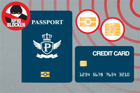 Your Gift Card Mastercard - rfid safety protect your credit cards and passport eagle creek