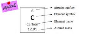 Element With One Proton Ged Science Practice Test Atom Structure Open Window