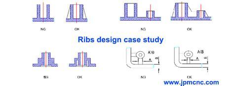 design guidelines injection molding design guidelines plastic injection molded parts injection