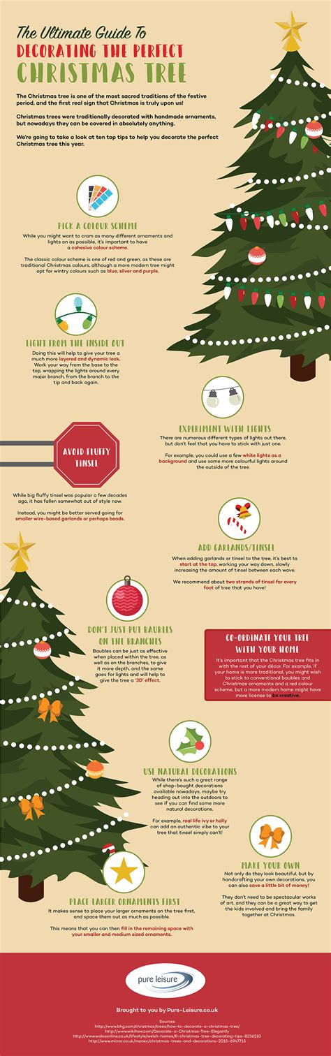 gallery of christmas tree guide perfect homes interior