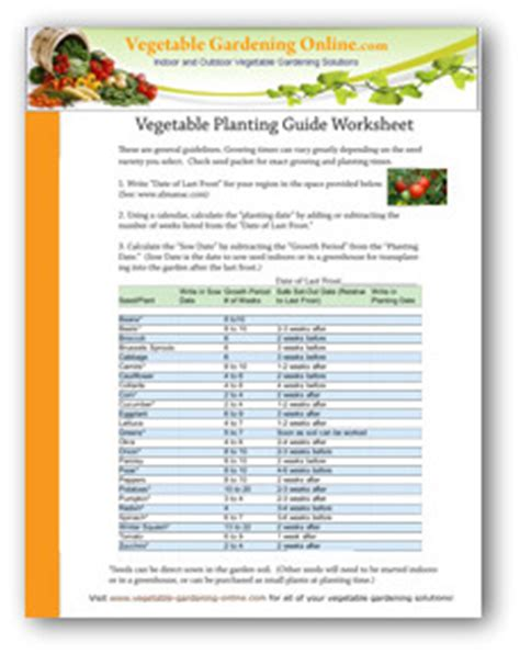 Vegetable Gardening Plans, Designs, Worksheets, Planting