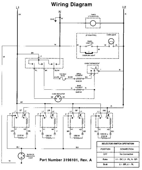 whirlpool electric range schematic