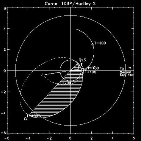 baa comet section