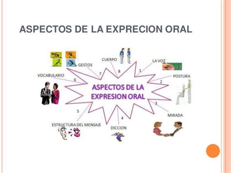 la expresin oral t 233 cnicas de expresi 243 n oral