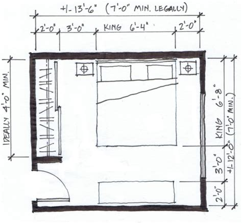 bedroom dimensions how big should a bedroom be board vellum