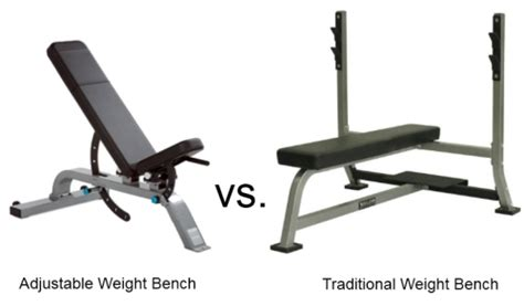 decline bench vs flat image gallery incline decline weight bench