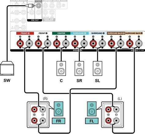 wiring diagram for surround sound wiring surround sound