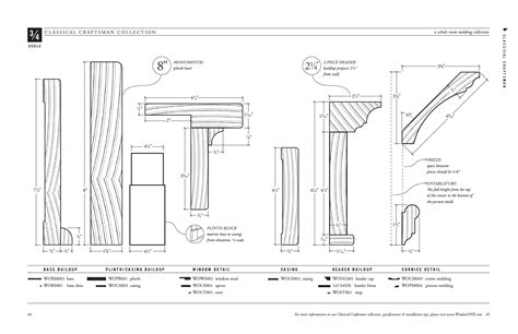 craftsman style trim details door trim dimensions pilotproject org
