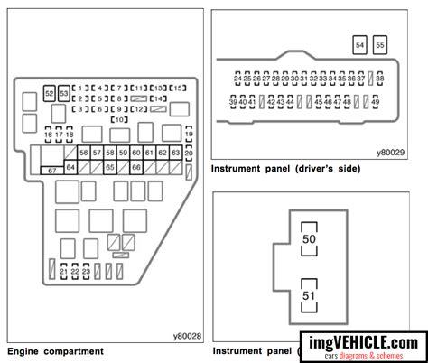 Toyota Sienna Ii Xl20 Fuse Box Diagrams Amp Schemes