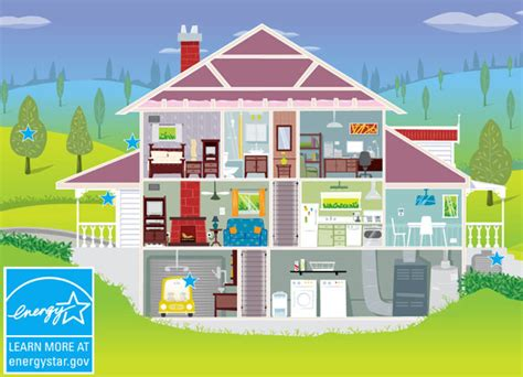 energy saving house 10 eco friendly ways to renovate your home freshome com