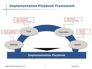 project framework template best practices frameworks 101