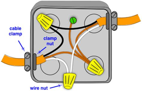 proper wire nut installation how to splice household wiring to extend circuits do it