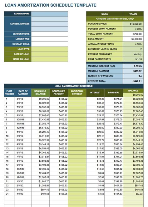 loan schedule template free excel amortization schedule templates smartsheet