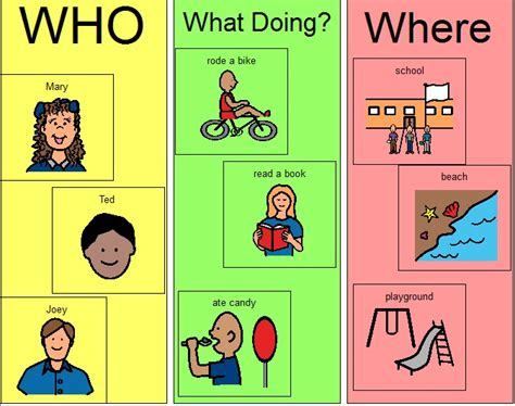 preguntas answer the following questions using complete sentences answering wh questions combining auditory and visual to