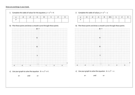 Drawing Quadratic Graphs by Primary Algebra Teaching Resources Line Graphs Tes