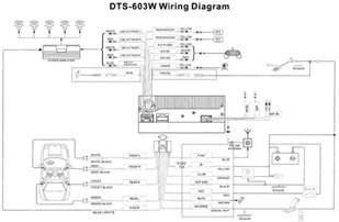 2005 gmc envoy power window wiring diagram 2005 free engine image for user manual