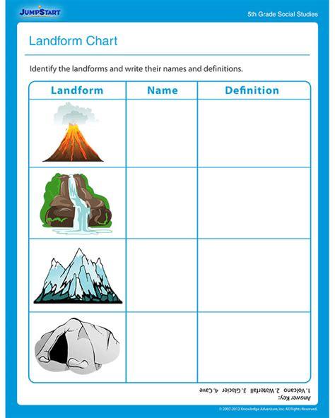 20 Best Social Studies Worksheets - landform chart social studies worksheets smart