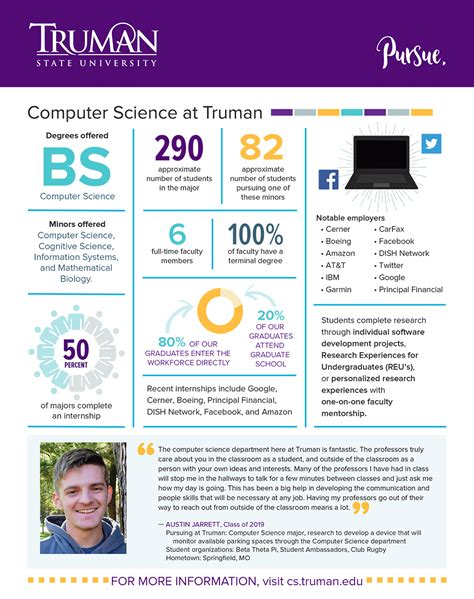 computer science quick facts truman state university