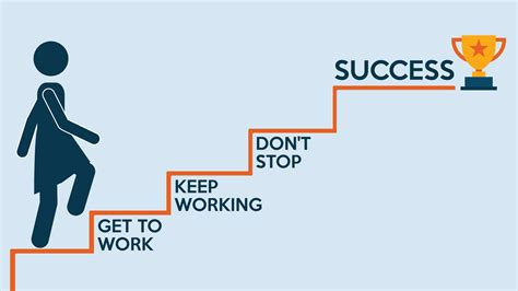Be A Succes will your be a success story steemit