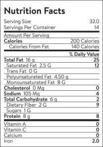 Planters Peanuts Nutrition Facts by All About Peanut Butter Eat Smart Move More