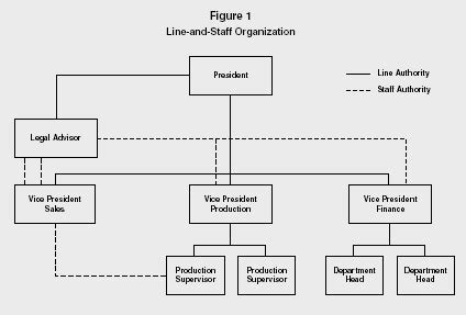 Modèle De Mission D Expertise Construction