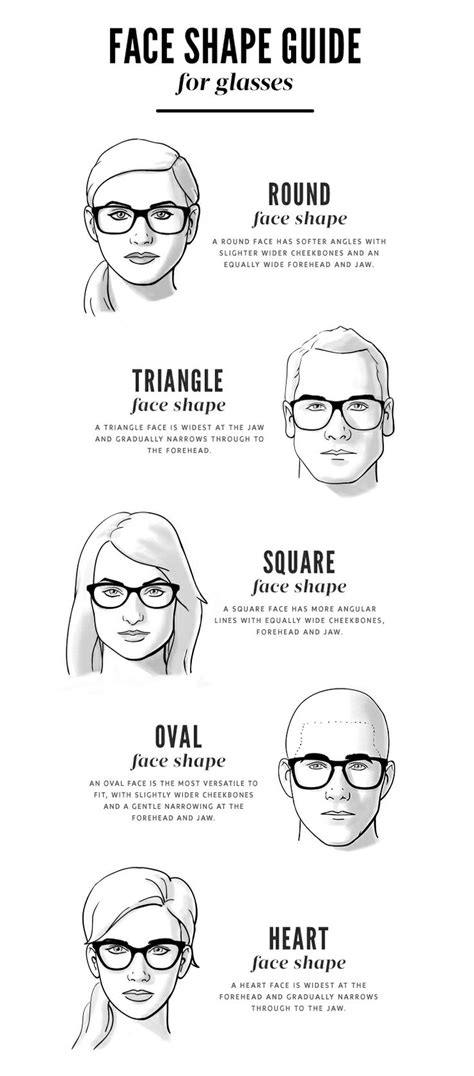 eyeglass frames that match your face shape and coloring face shape guide for glasses which glasses shape best