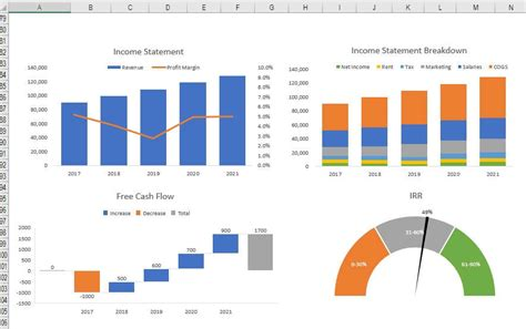 excel 2010 tutorial charts and graphs advanced excel training course formulas functions charts