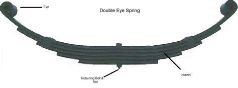 what is spring what is a leaf spring