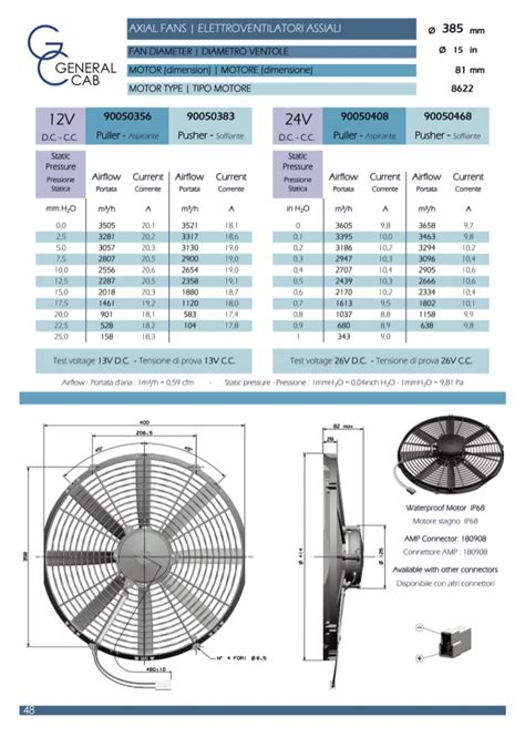 axial fan catalogue axial motor fans catalogue by general cab