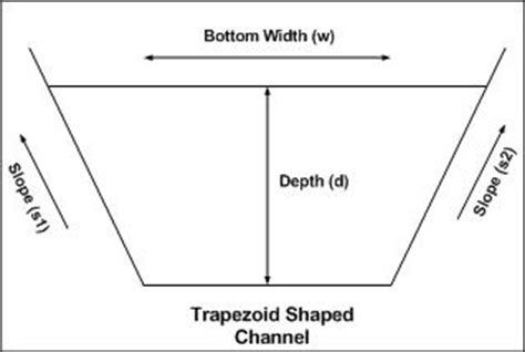 Solved Compute The Hydraulic Radius For A Trapezoidal Cecalc Open Channels Trapezoidal Channel Flow Q