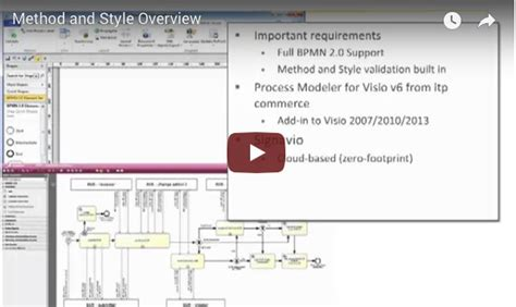 bpmn diagram in visio 2007 bpmn diagram visio 2007 image collections how to guide and refrence
