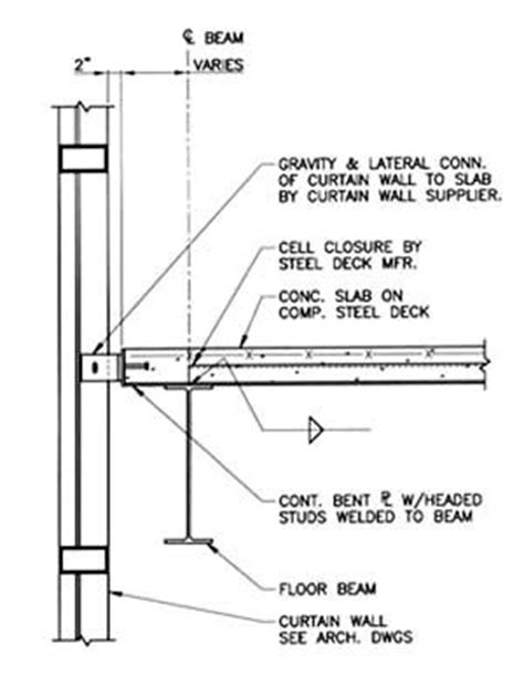 glass curtain wall details curtains on pinterest