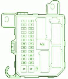 2003 mazda tribute acc fuse box diagram circuit wiring