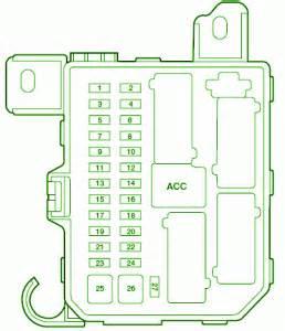 mazda 2001 tribute passenger compartment fuse box diagram circuit wiring diagrams