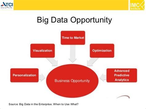 Tas Wanita New 638 K4 big data business leading to new technology