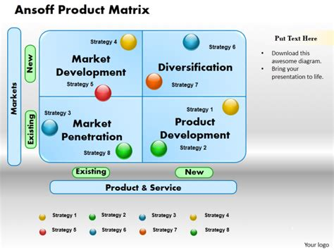 Create Matrix Template For Your Presentation The Slideteam Blog New Product Presentation Template