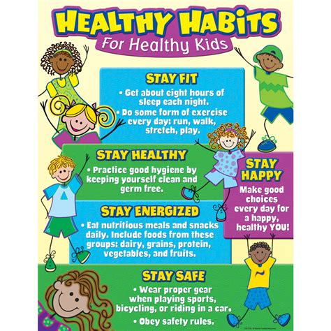 the top healthy habits for healthy habits for healthy kids chart tcr7736 teacher created resources