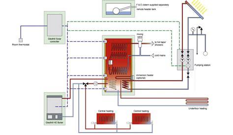 wiring diagram for heat system air source heat wiring diagram agnitum me