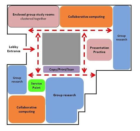Zoning Diagram