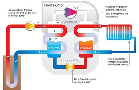 geothermal heat pump cost canada – CCBDA Fast Growth for Copper Based Geothermal Heating & Cooling
