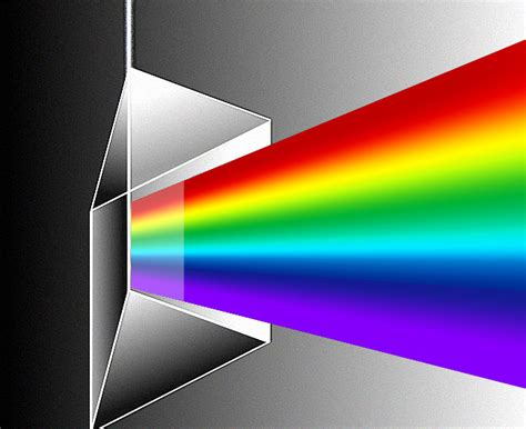 prism color the origin of additive color theory for additive