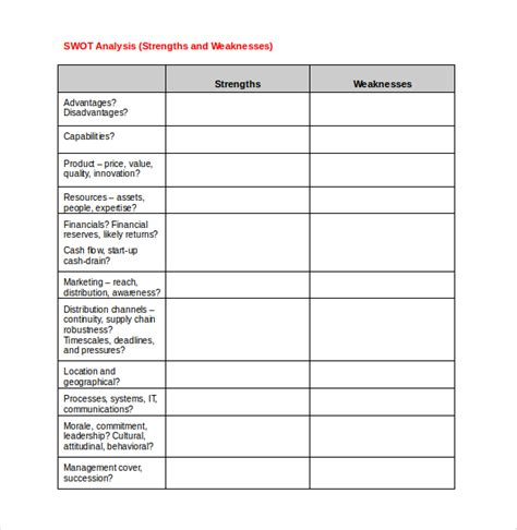 analysis template word 28 images swot analysis