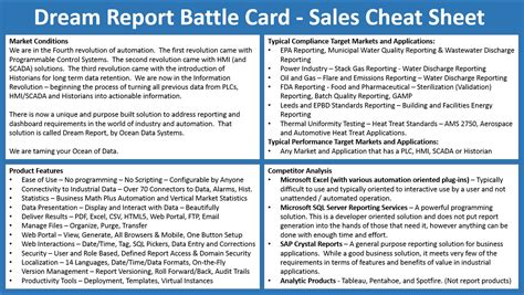 Dream Report By Ocean Data Systems Learning To Position And Sell Dream Report Battle Card Battle Card Template