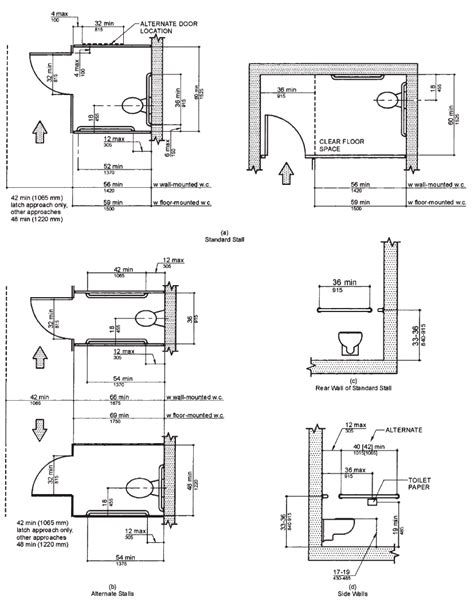 bathroom fixture dimensions chapter 4 fixtures faucets and fixture fittings