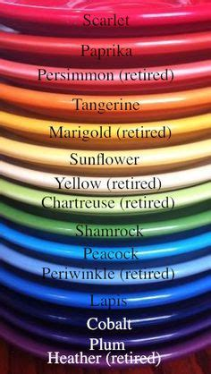 fiestaware color chart fiestaware colors by year color chart for shop