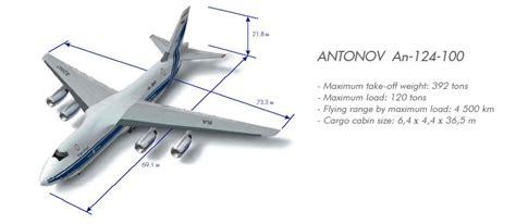 banca antonv professional show and the antonov an 124 100 flight